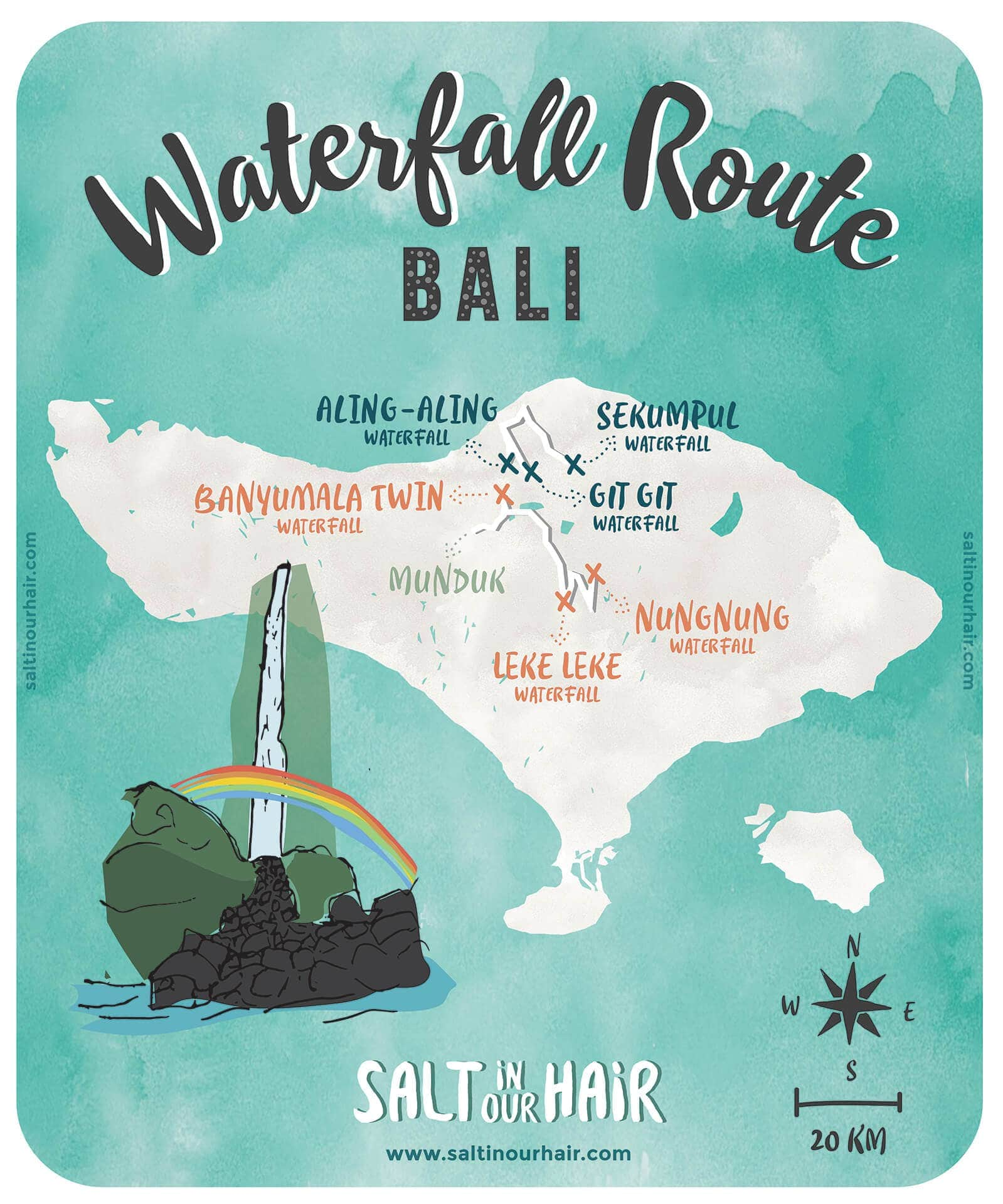 best waterfalls bali route map