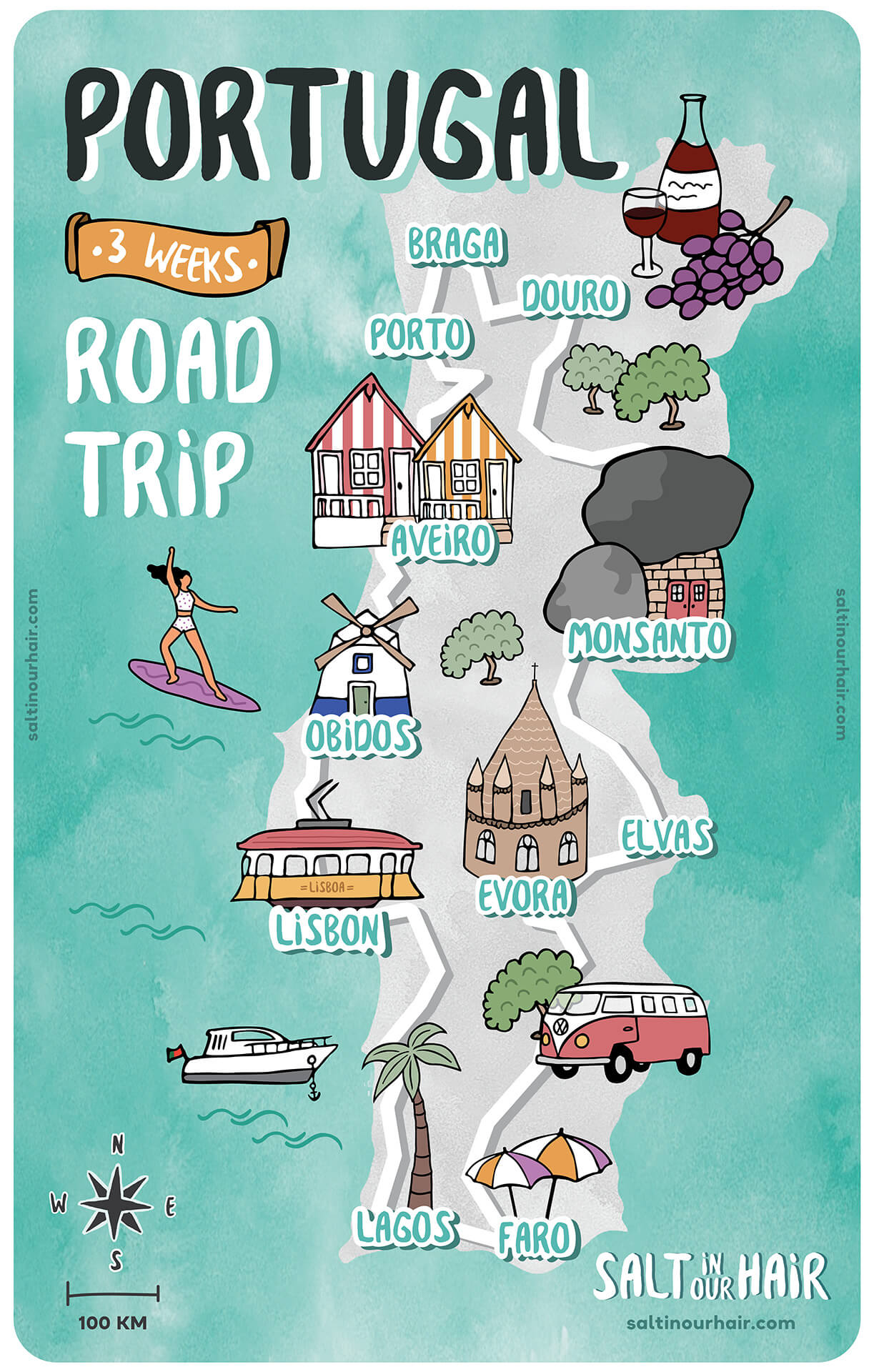 portugal travel guide route map